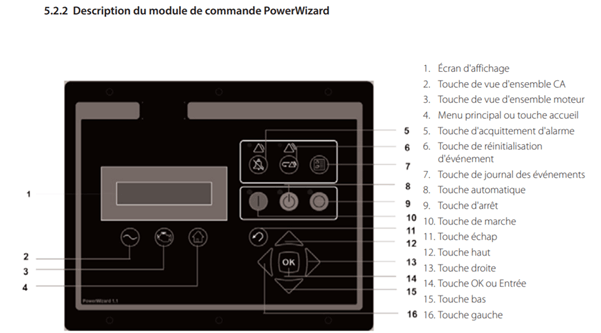 description du module de commande de PowerWizard